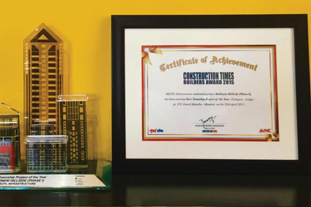 Best Real Estate Township 2015